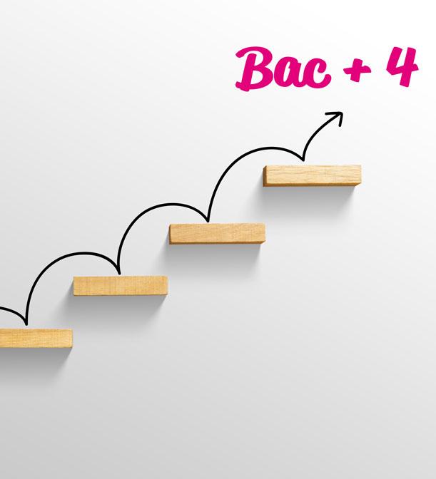 Etape par étape, obtenez un Bac +3 puis un Bac+4 reconnus par l'Etat, en Gestion